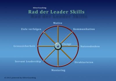 Rad-leader-skills