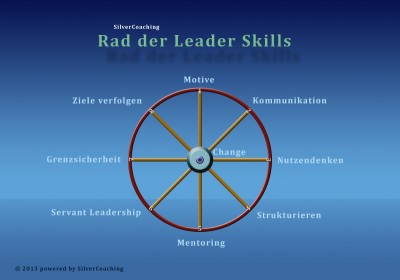 Rad Leadership Servant Marketing xskills.de