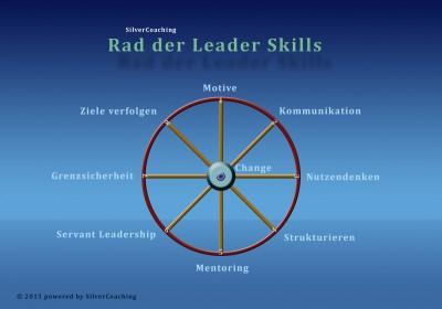 Rad Leadership Servant Marketing xskills.de