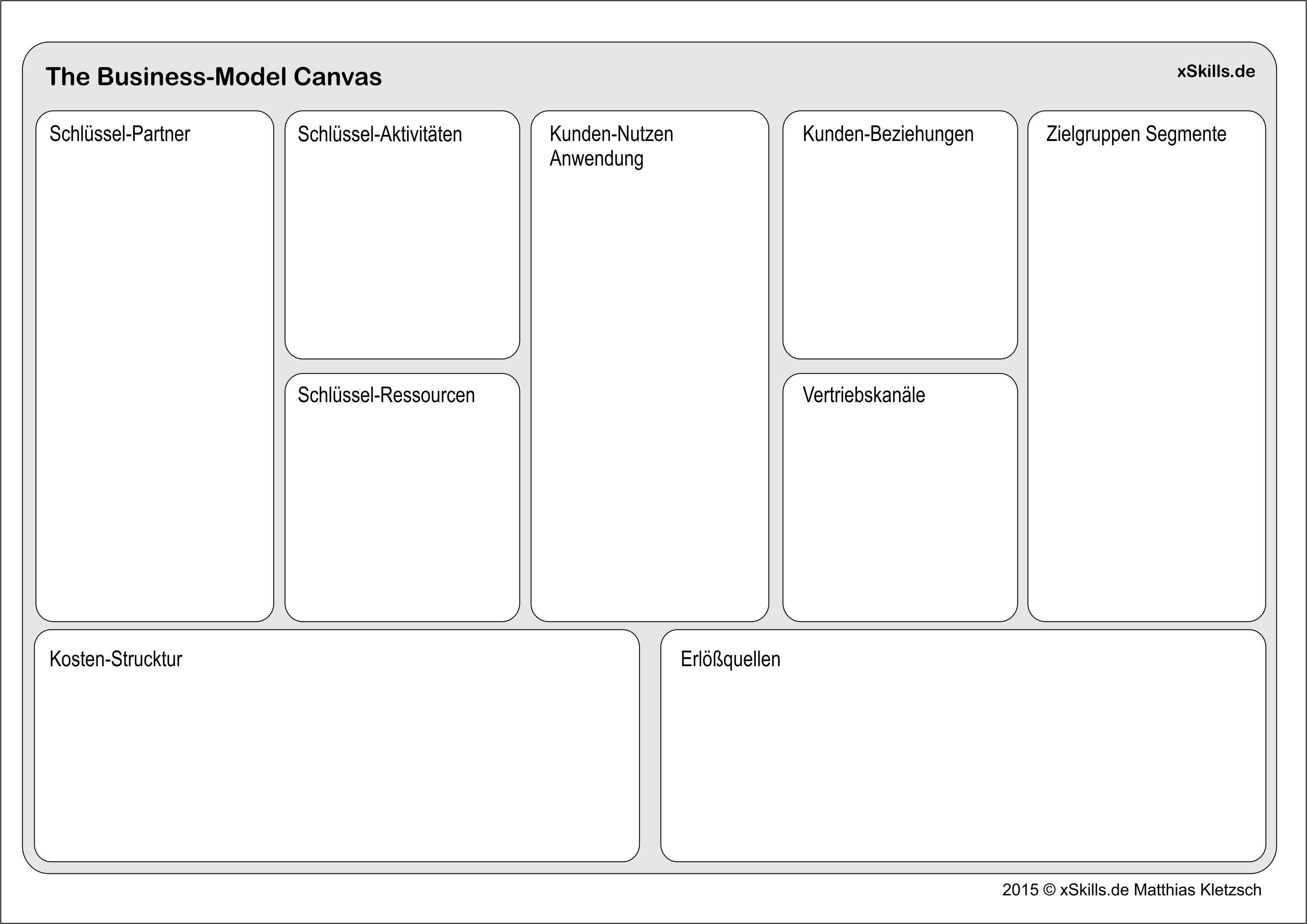 Schön Zielplaner Vorlage Bilder - Beispiel Anschreiben für ...